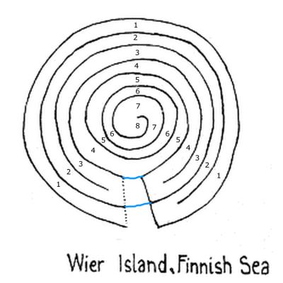 Abbildung 4: Ein spiralförmiges Wier Labyrinth