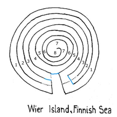 Abbildung 5: Ein einfaches Wier Labyrinth mit einer Spirale in der Mitte