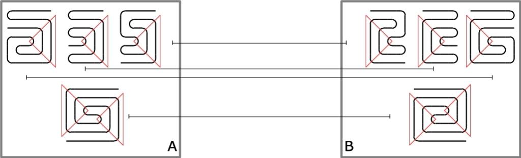 Abbildung 2. Gegenläufige Sektormuster Quadranten A und B