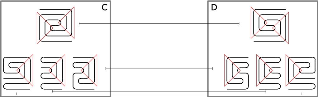 Abbildung 3. Gegenläufige Sektormuster Quadranten C und D