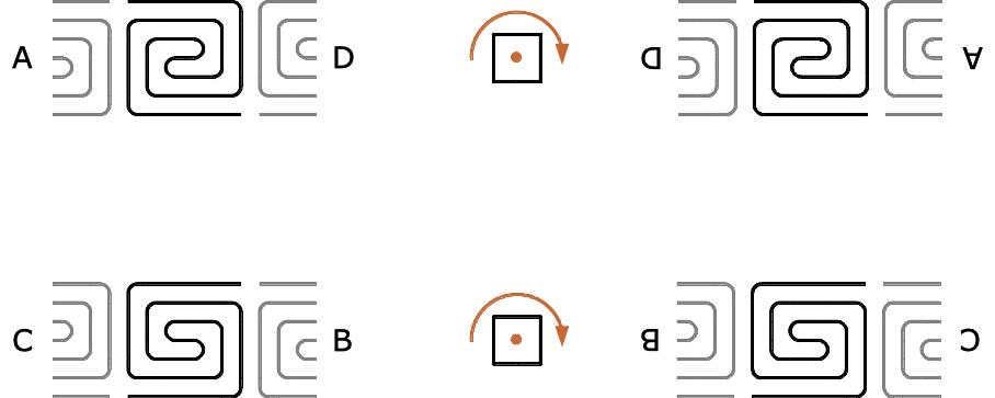 Abbildung 4. Rotationssymmetrische Verläufe AD und CB