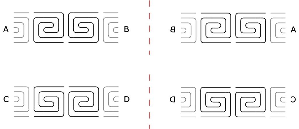 Abbildung 1. Spiegelsymmetrische Verläufe AB und CD