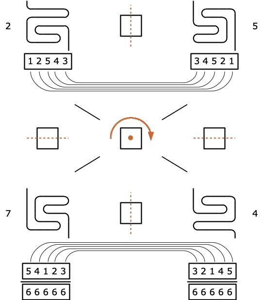 Abbildung 5. Einfache Berechnung mit Umgangsfolgen