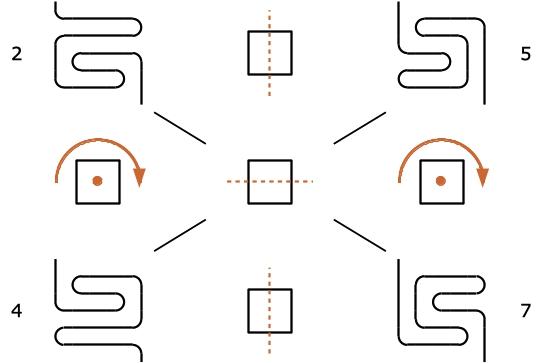 Abbildung 2. Erste Anordnung mit direkter Herleitung (diagonal)